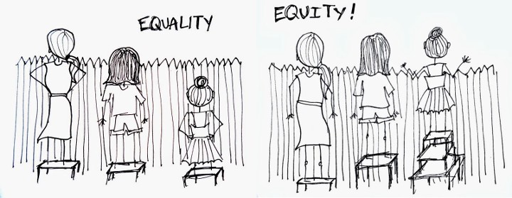 social justice and equity foreign aid As explained before, australia's provision of aid creates cultural bridges and strengthens ties between indonesia and australia especially because they are so close.