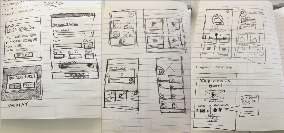 wireframing and initial sketches