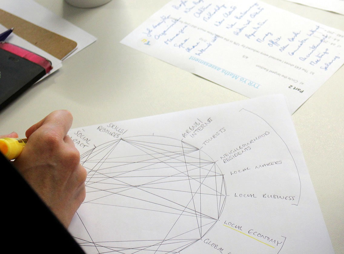 Tools For Systems Thinkers Systems Mapping Disruptive Design - Mapping tools