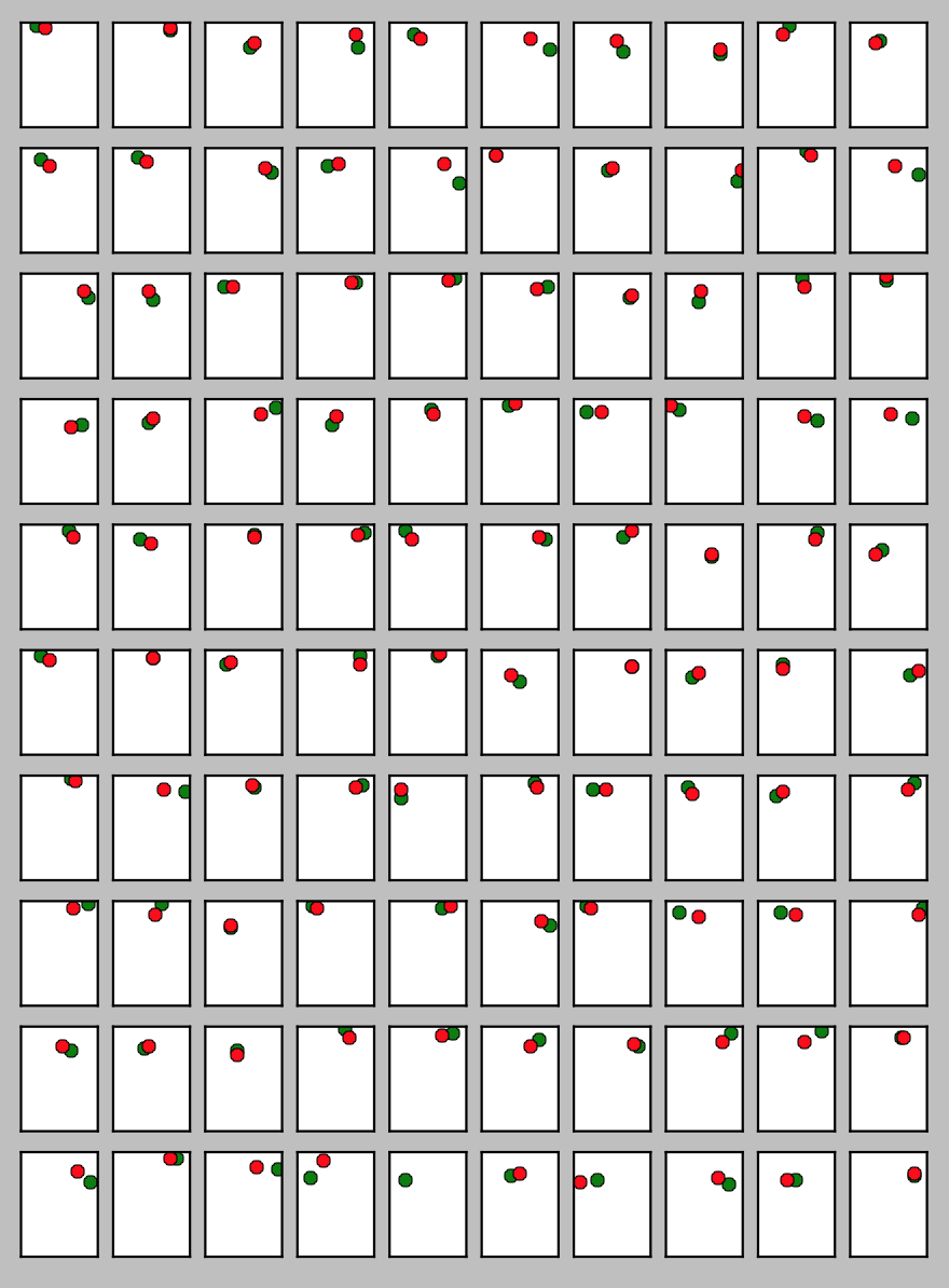 Axolotl a keylogger for iphone and android tomas reimers medium green is the ground truth touch on an iphone screen red is where our algorithm predicts the touch occurred based solely on accelerometer and gyroscope data ccuart Images