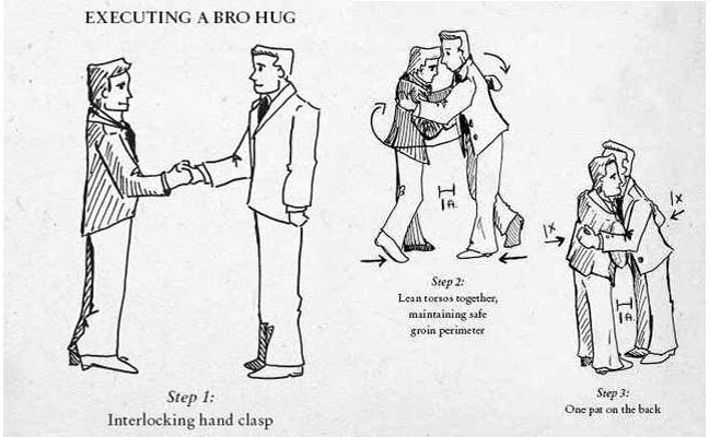 Hug Or Handshake On First Date