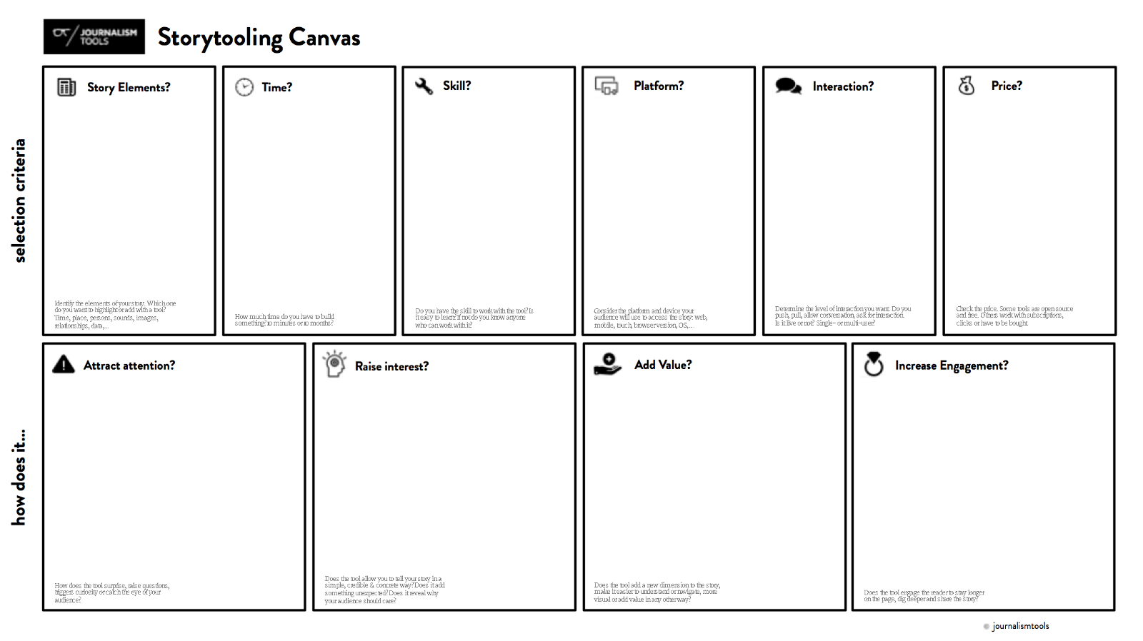 Canvas Introducing The Storytooling Canvas Journalism Tools Medium