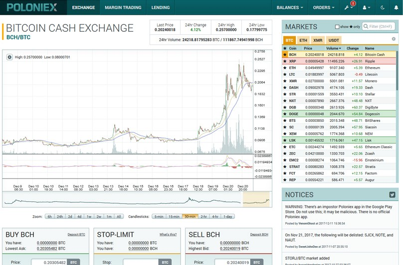 How To Close Position On Margin Trade On Poloniex Best