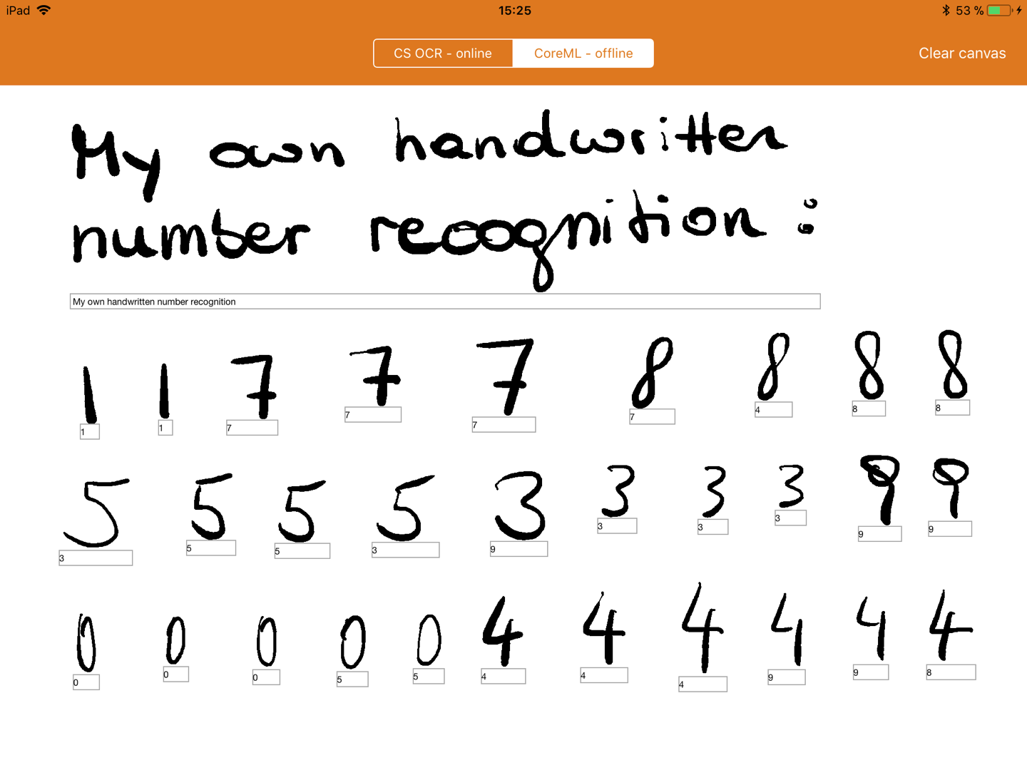 Weve Done It We Can Recognise Most Handwritten Numbers Offline