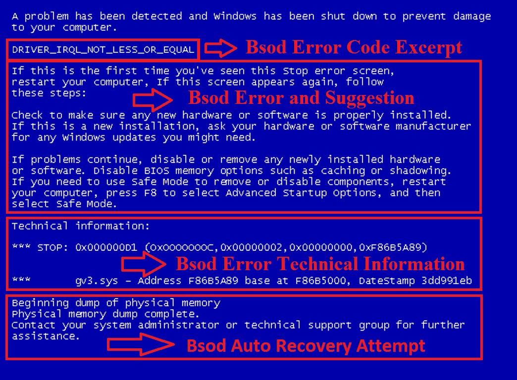 windows 10 blue screen error codes solutions all bsod errors