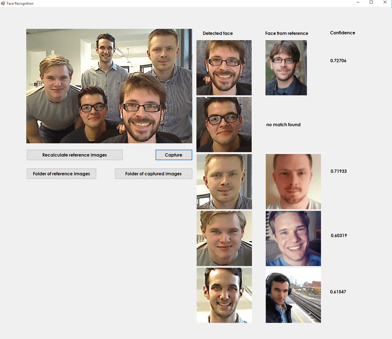 Facial Recognition with Microsoft's Project Oxford – Achieve