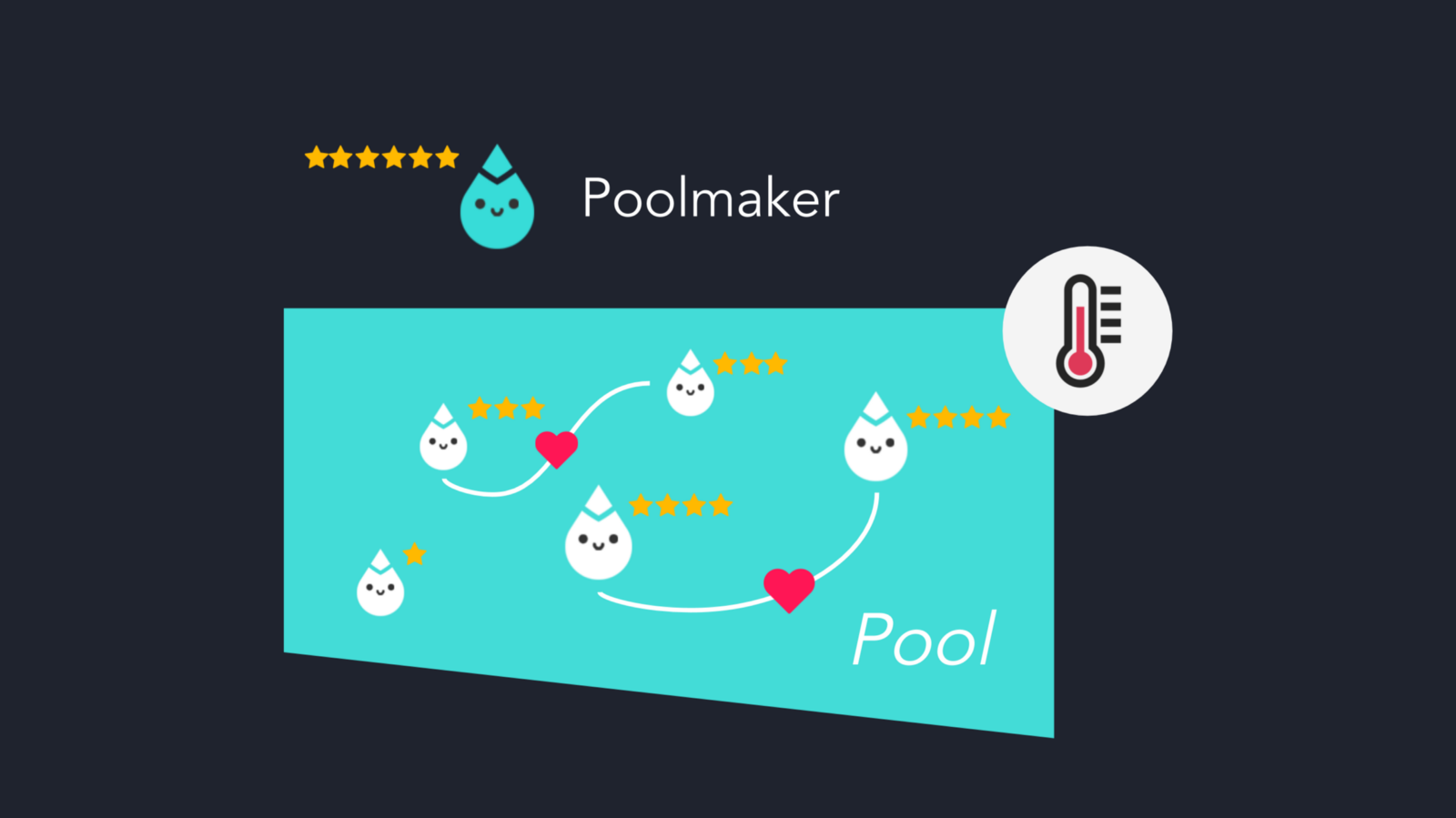 matchmaking pools Specialized in all kinds of swimming pool equipment and accessories where you can grab large collection of add-ons for your above ground pool or your inground swimming pool offering best quality manufacturers.