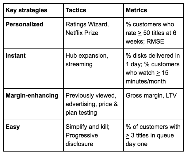 How to Run a Quarterly Product Strategy Meeting A Board Meeting – Product Strategy