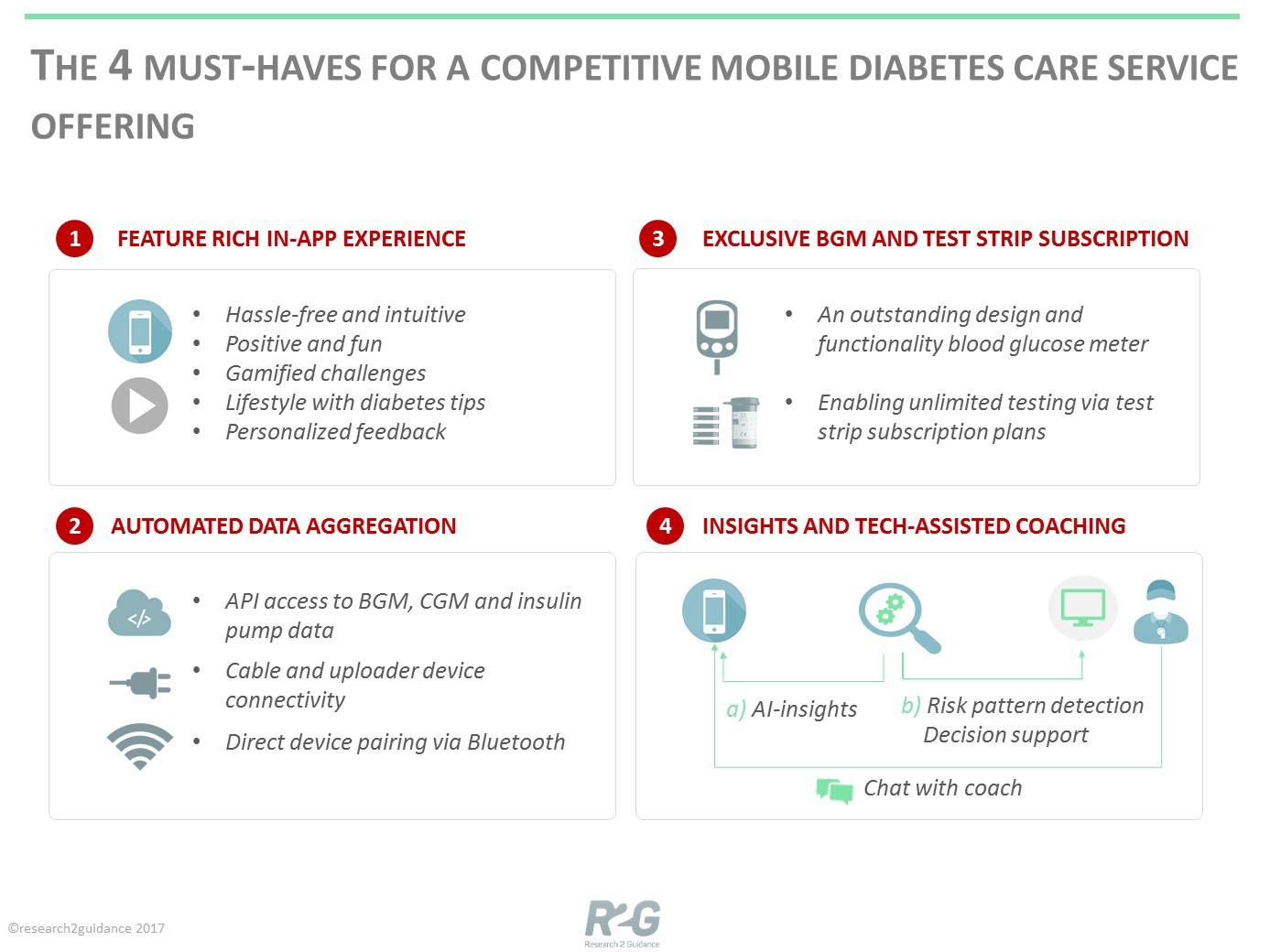 In the next couple of years, the quality of each element will determine the  winners of the diabetes mHealth app business.