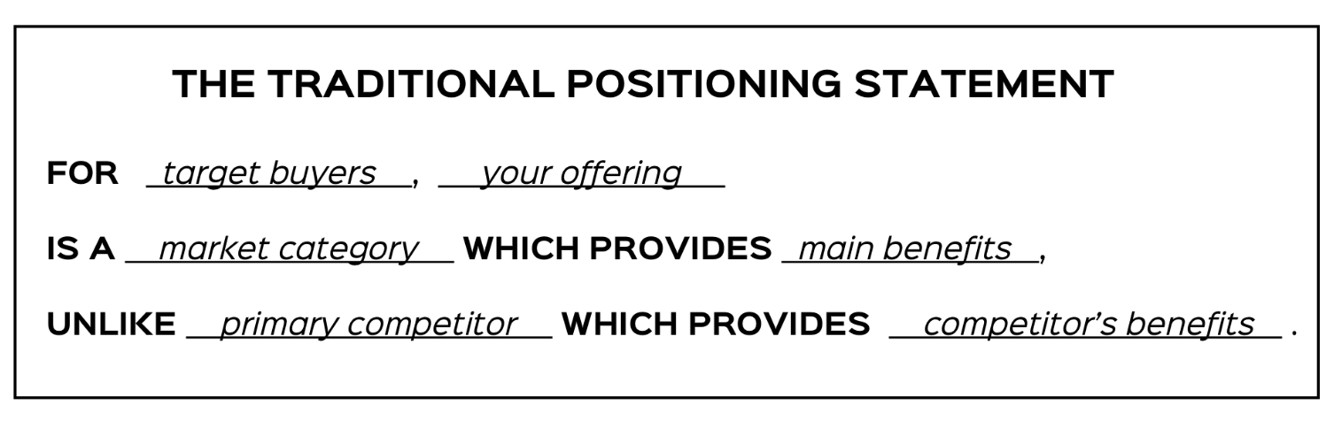 How to Create a Positioning Document