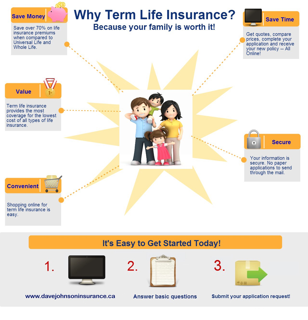 Life Insurance Quote Online: Term Life Insurance Quotes Online Canada