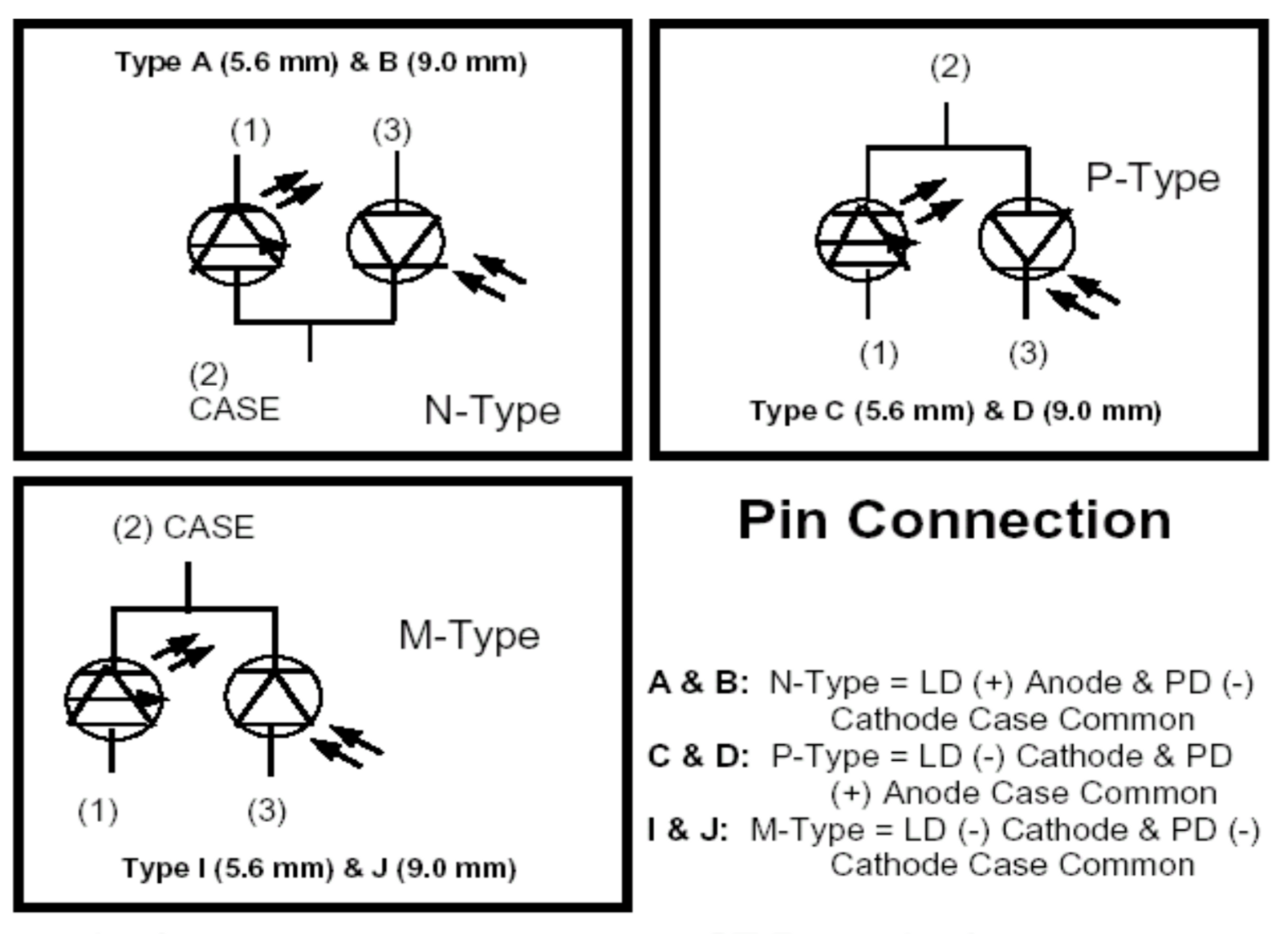 Pin Laser Diode Schematic Wiring Diagram Database Circuit Example Wld3343 In Constant Current Mode With A Type