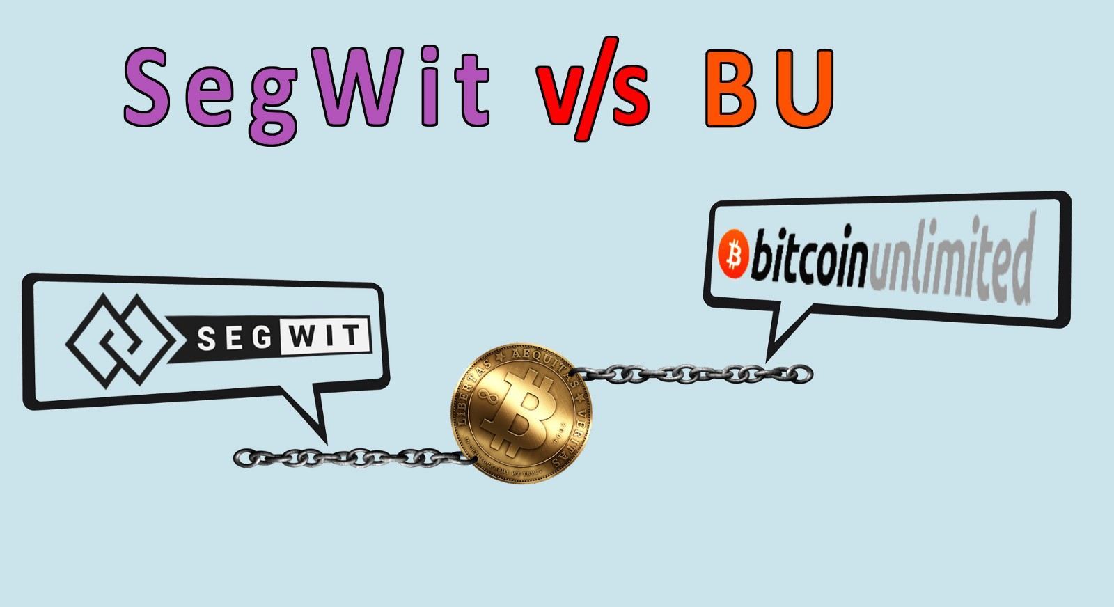 How To Win Bitcoins Litecoin Realtime