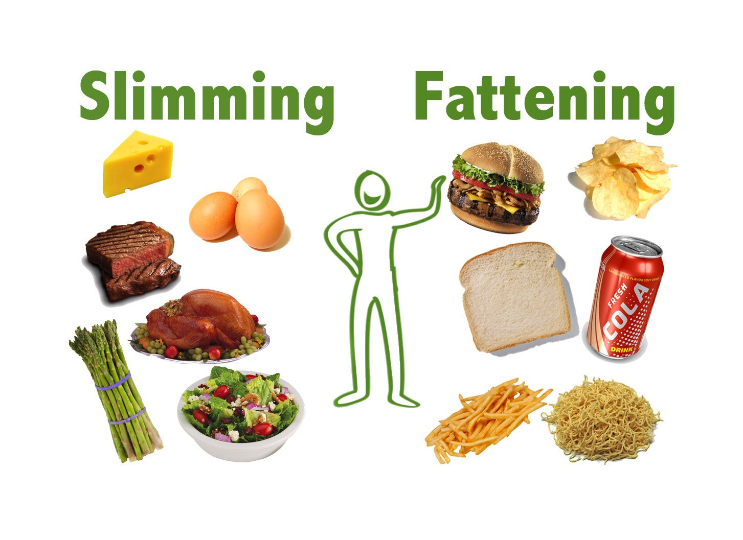 Non Fattening Foods To Eat