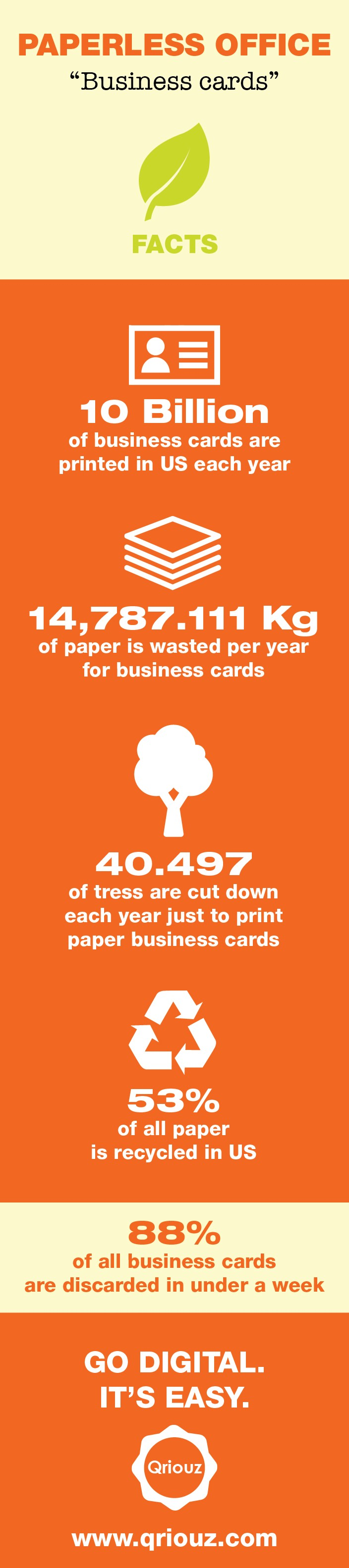 Why isn\'t the business card part of the paperless office yet?