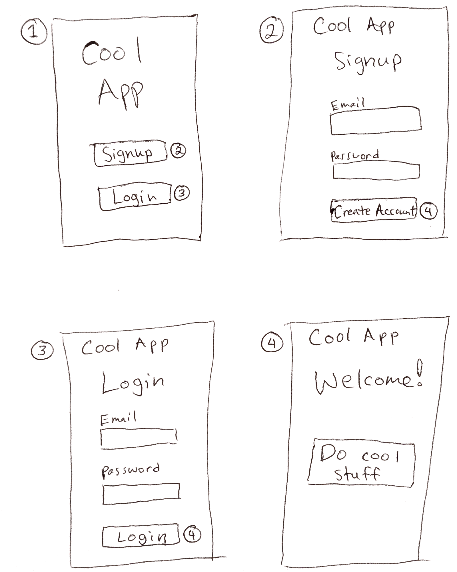 Storyboard For Website Design: How To Storyboard An App Or Website