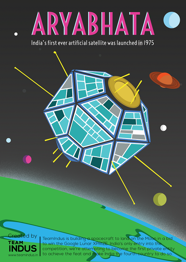 posters celebrating india s space missions teamindus blog medium