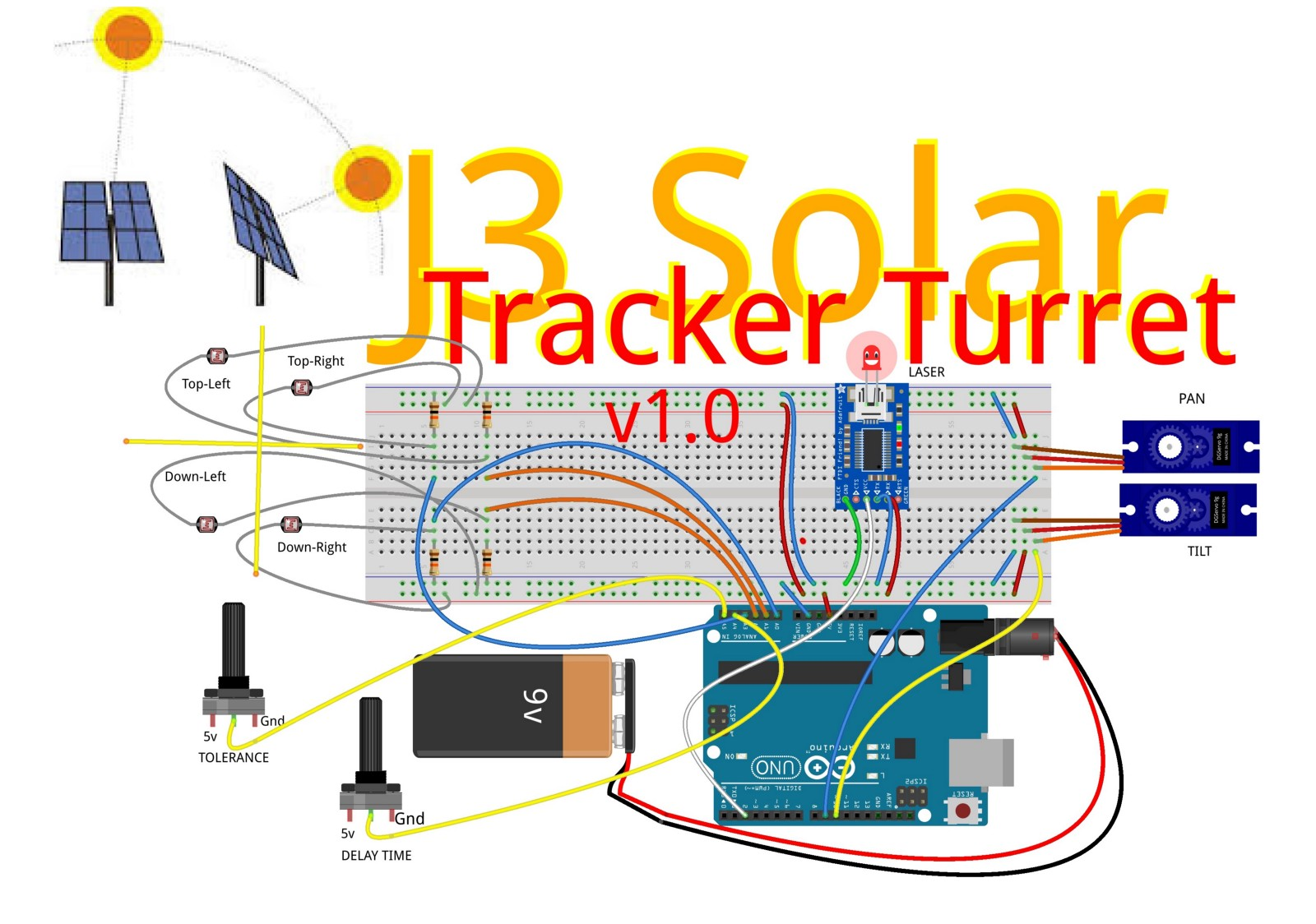 J3 Solar Tracker Turret V10 Jungletronics Medium Circuit The Two Potentiometers Are Tolerance And Delay Time Of Loop We Managed To Regulate This On Basis Trial Error Is Easy Trust Me