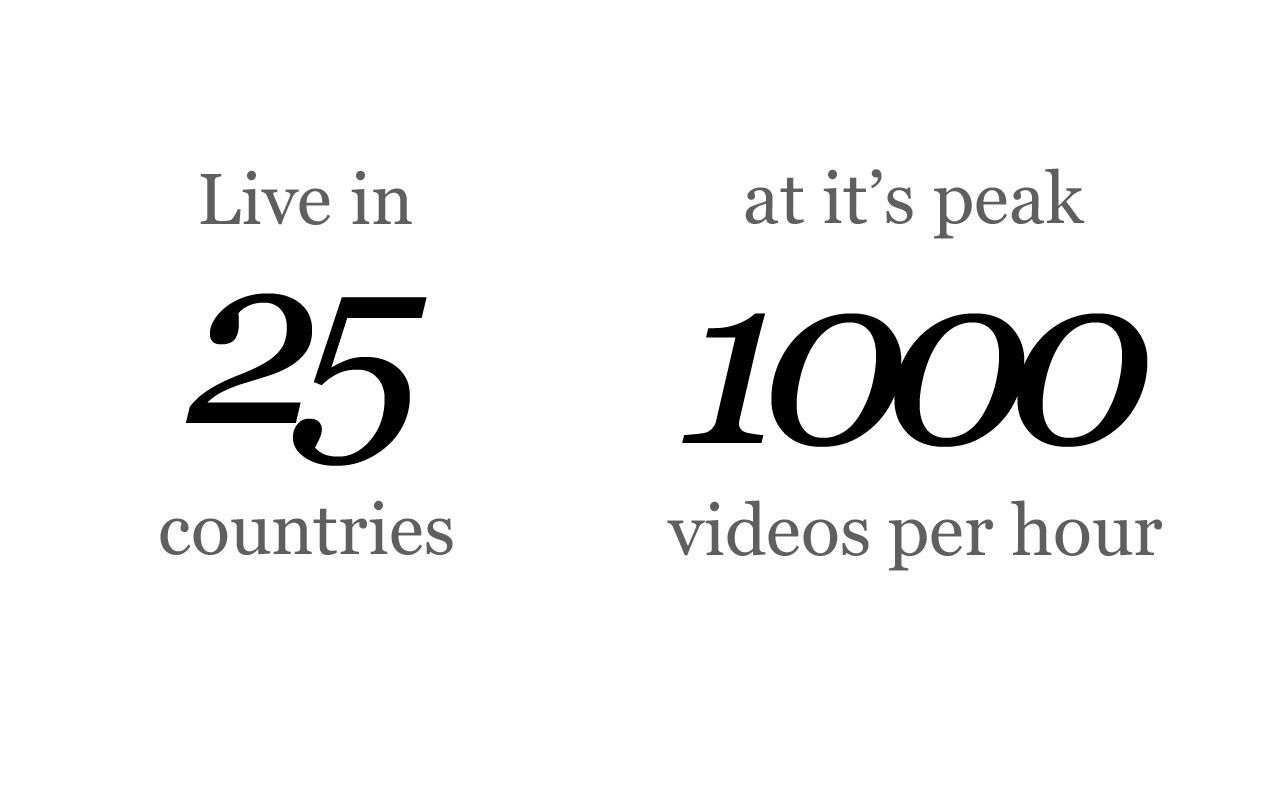 live in 25 countries, at it's peak 1000 videos per hour