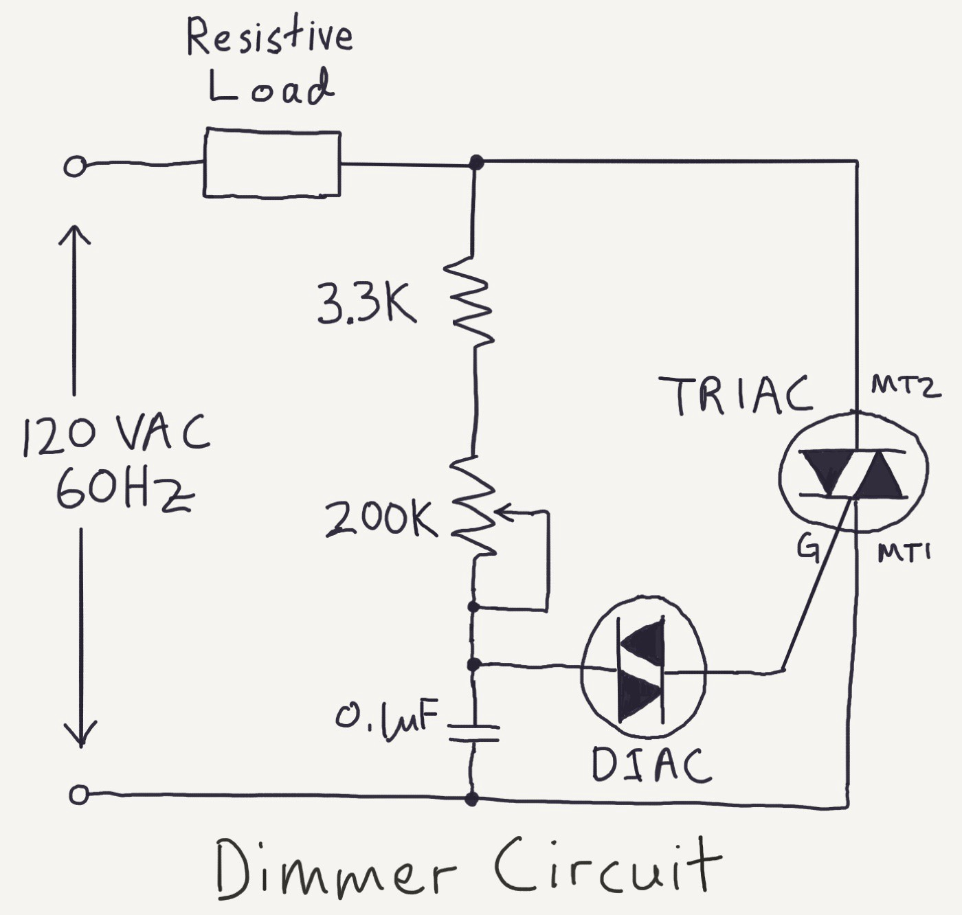 Hello Diodes Tempo Automation Medium Circuit Diagram Oscillatorcircuit Signalprocessing The Classic Dimmer Uses A Diac Which Is An Unusual Diode Maybe It Shouldnt Really Count As But Symbol Sort Of Looks Like One