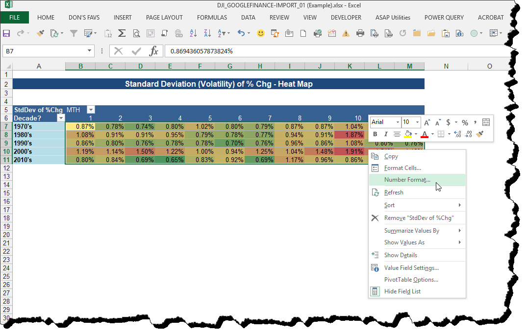 "Microsoft Excel: Create A ""Heat Map"" in Excel Using Conditional Formatting"