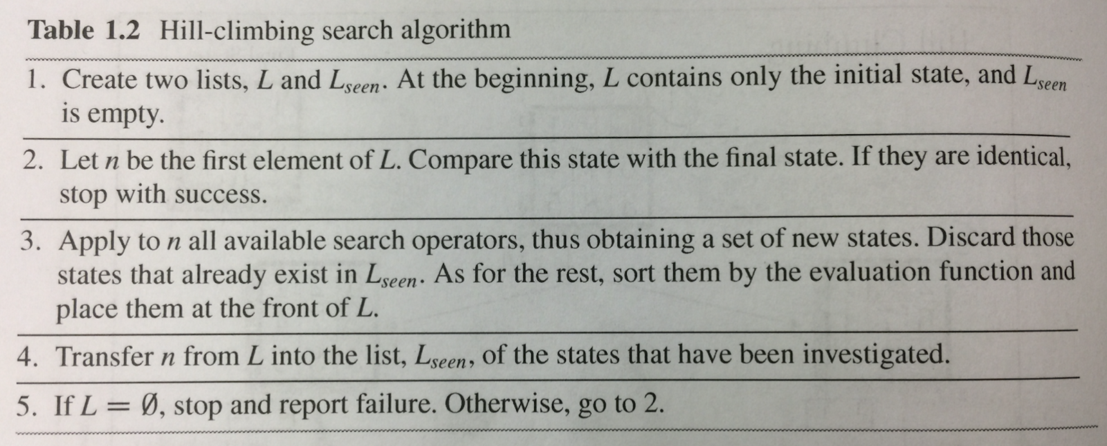Solve Slide Puzzle With Hill Climbing Search Algorithm