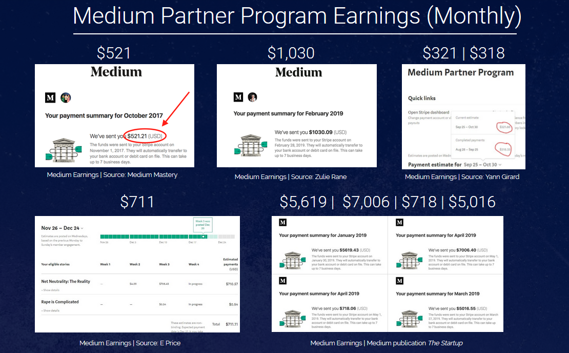 How Much Money Can You Make Writing for Medium? – Casey Botticello