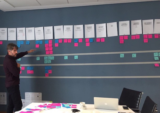 The service blueprint a powerful design tool to stay relevant with many service blueprints start life in a workshop environment with a large wall and a lot of post it notes we have often seen these wall size versions malvernweather Choice Image