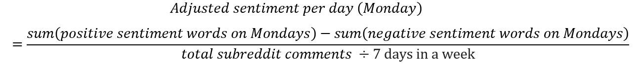 In This Way High Comment Days Within The Subreddit Would Still Stand Out Since It Is Intuitive That People May Be More Likely To Post On Where They