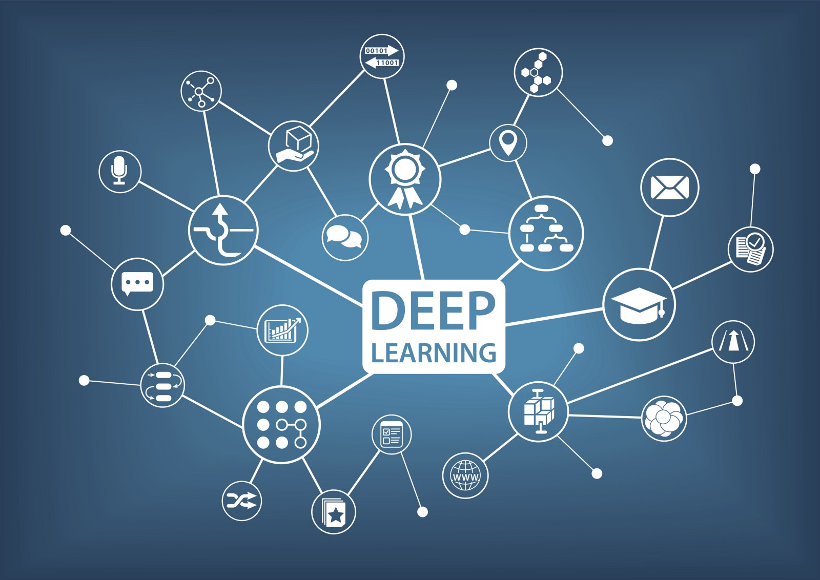 PART II: More about deep learning and how it works – Ava Chisling ...
