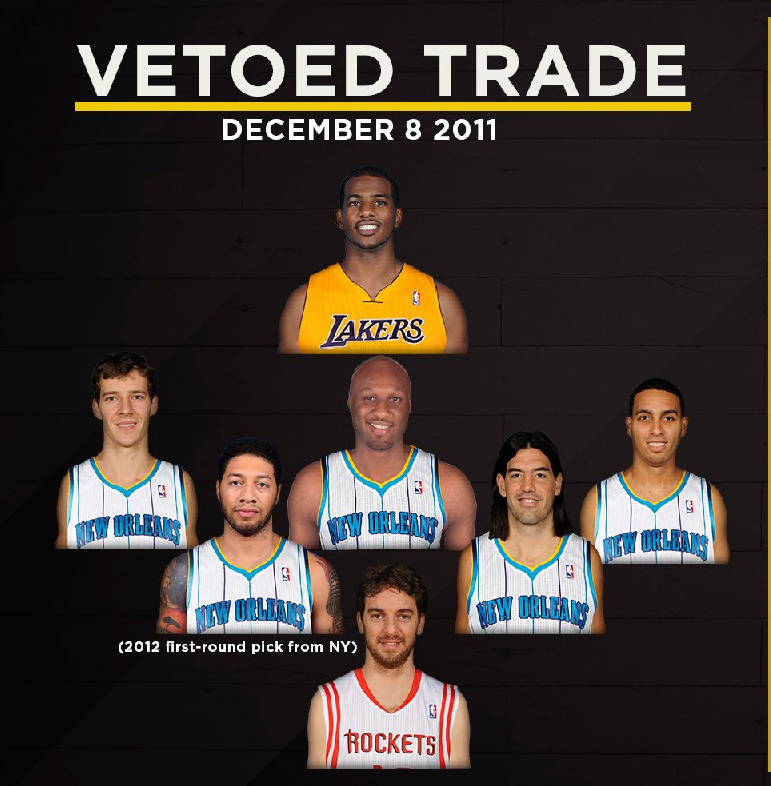 623f348f2 The Veto That Changed the NBA  How the League Would Look with Chris ...