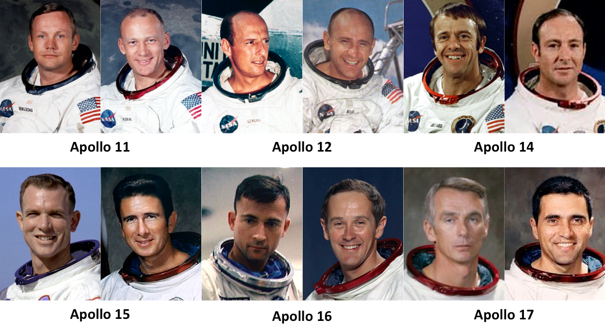 names of astronauts who circled the moon - photo #30