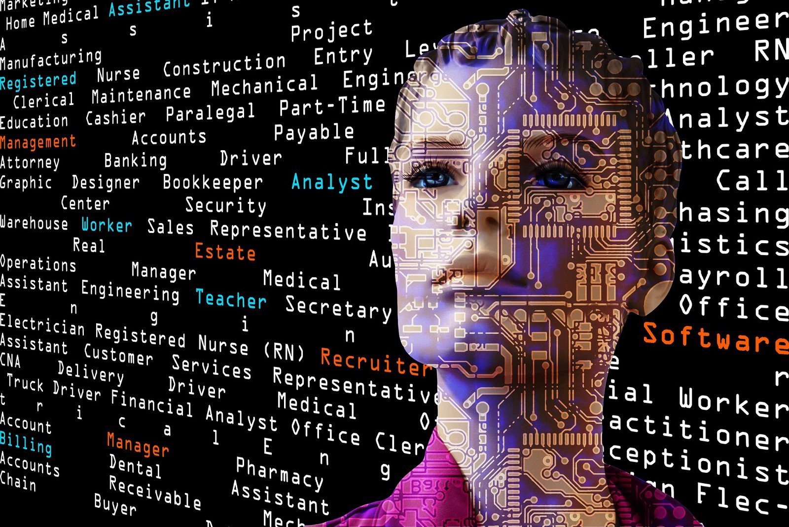 Artificial Intelligence The Impact On Employment And The Workforce