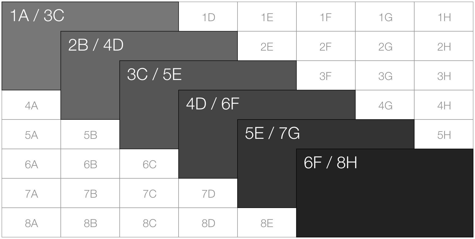 Css Grid Idea Grid Children Spanning Multiple Named Grid Areas