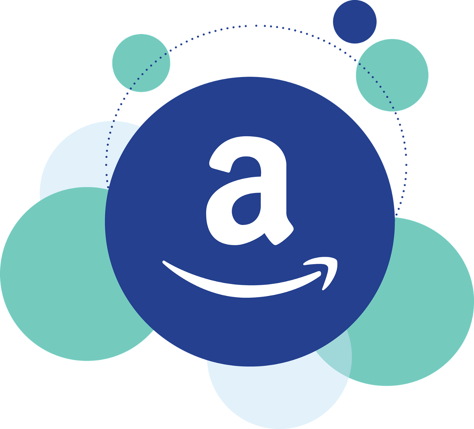 Lessons In Leadership From Amazon S Jeff Bezos The Mission Medium
