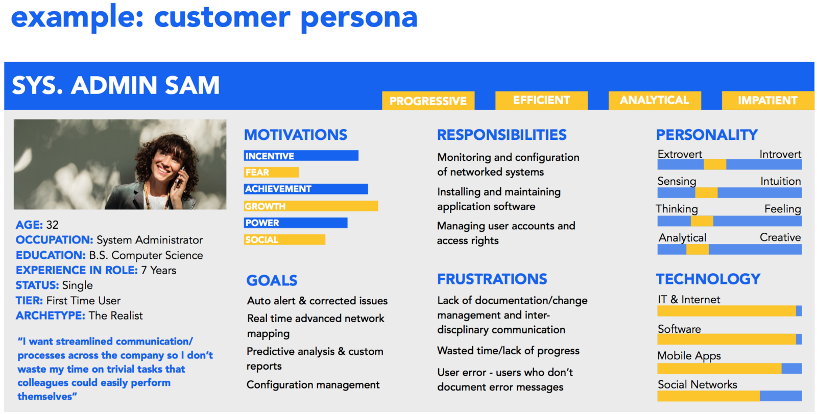 Customer Personas How To Write Them And Why You Need Them