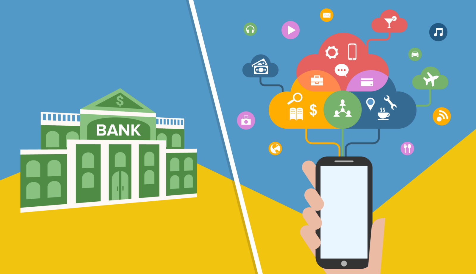 impact of innovation technology in banking Result of technological innovation information and communication technology several authors have conducted investigation on the impact of ict on the banking.