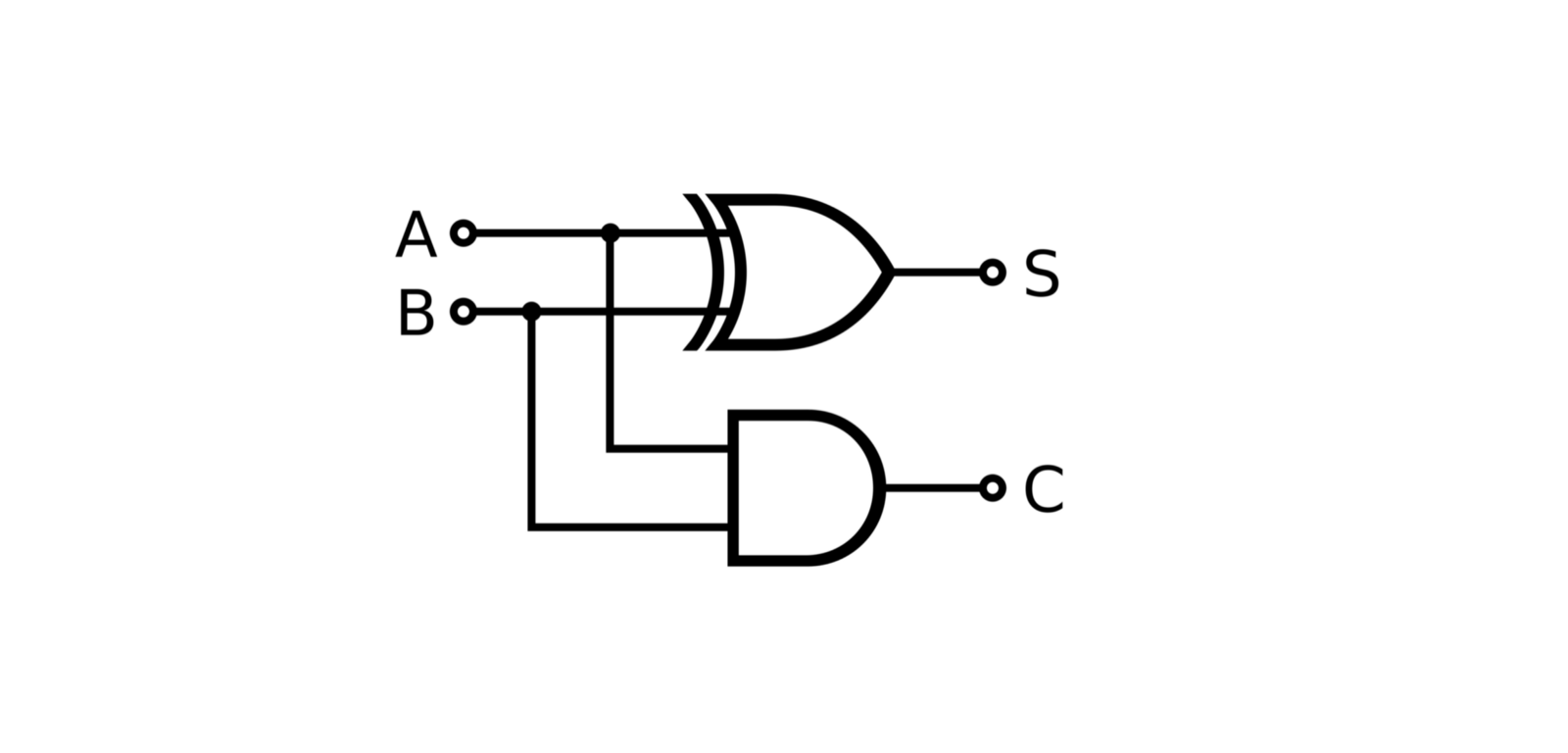 Stateless Stateful Smart Contracts The Bigchaindb Blog Translat Into Simple Circuit Which Are Taught In Electricity Lesson A Digital Half Adder