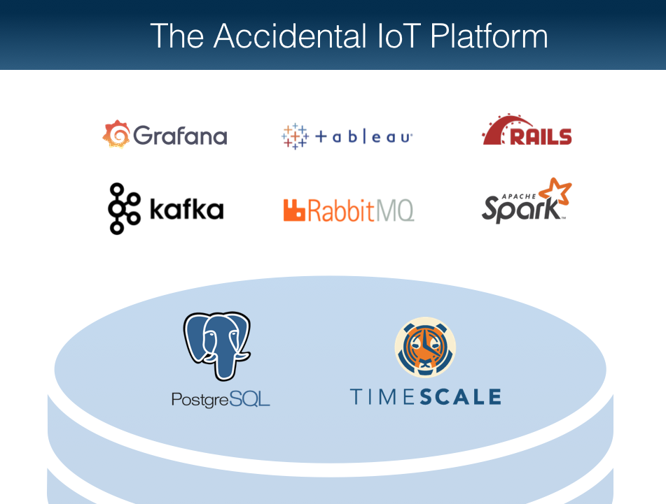 PostgreSQL as the substructure for IoT and the next wave of computing