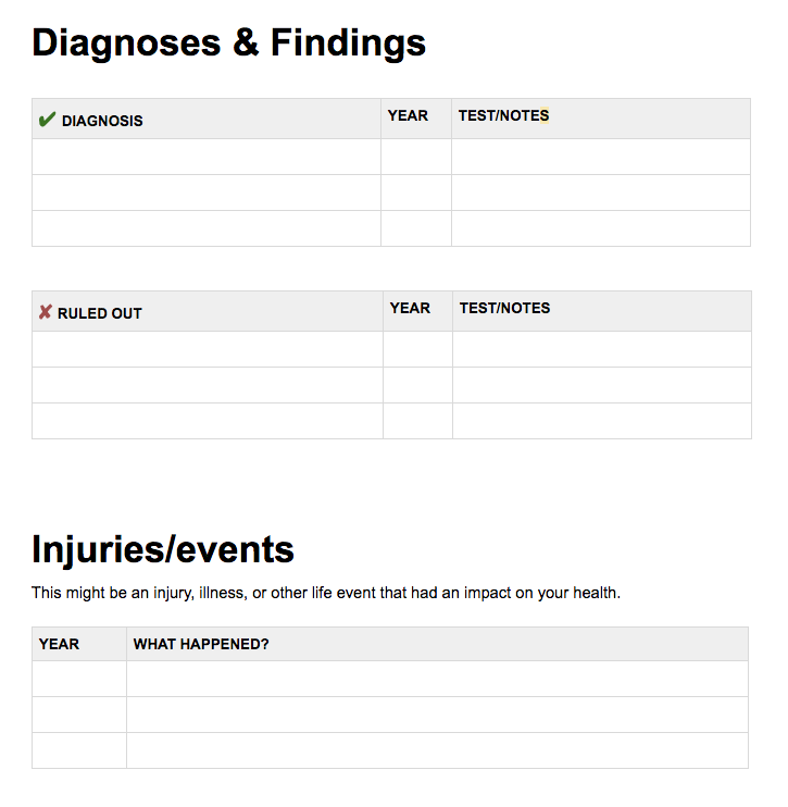 Google Docs Template For Summarizing Your Health History - Google docs test template