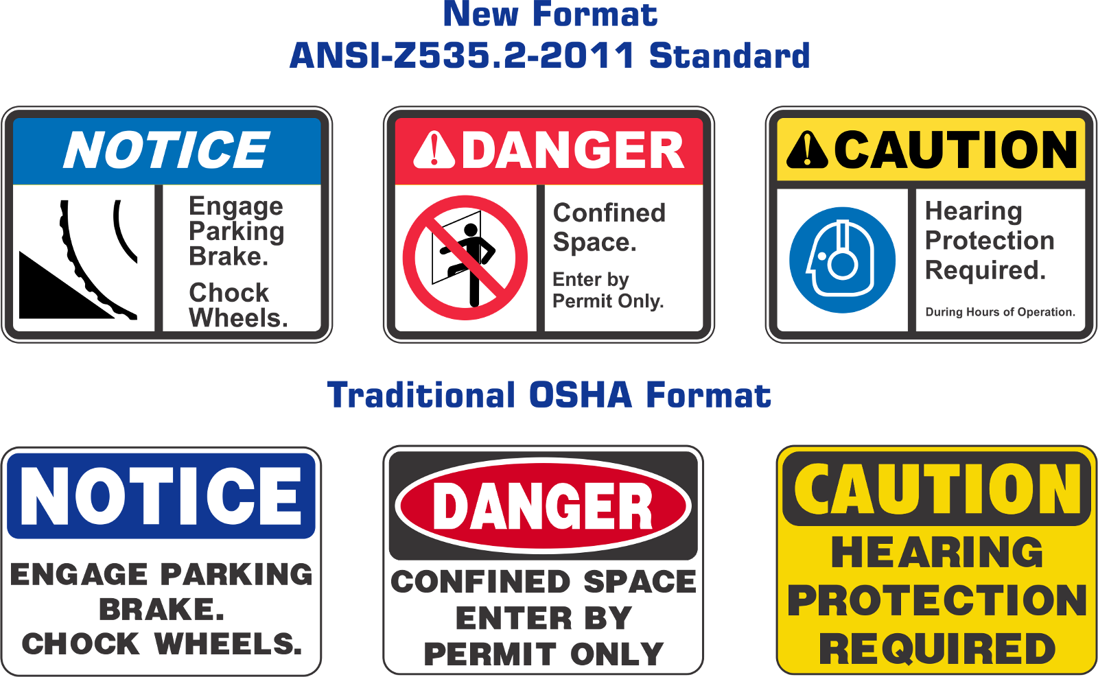 The Ansi Z535 Standards And Their Scope Malcolm Abbott Medium