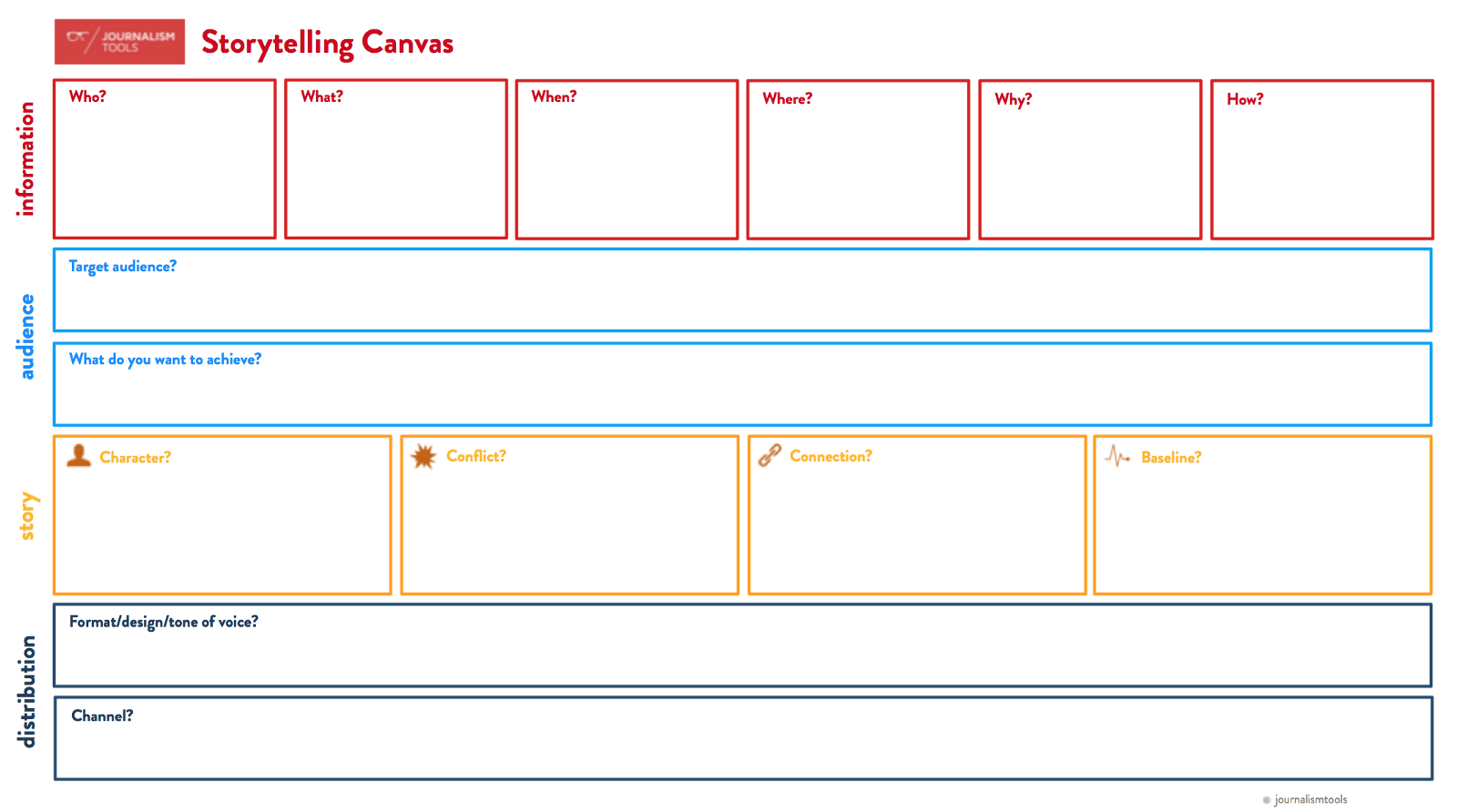 Get your story right: the Storytelling Canvas.