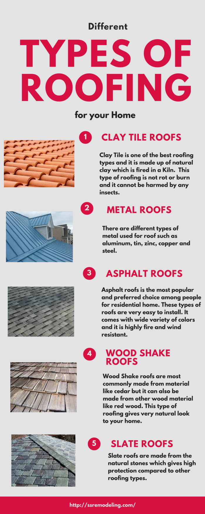Types roofing materials house heat sc 1 st smart energy for Roofing material options