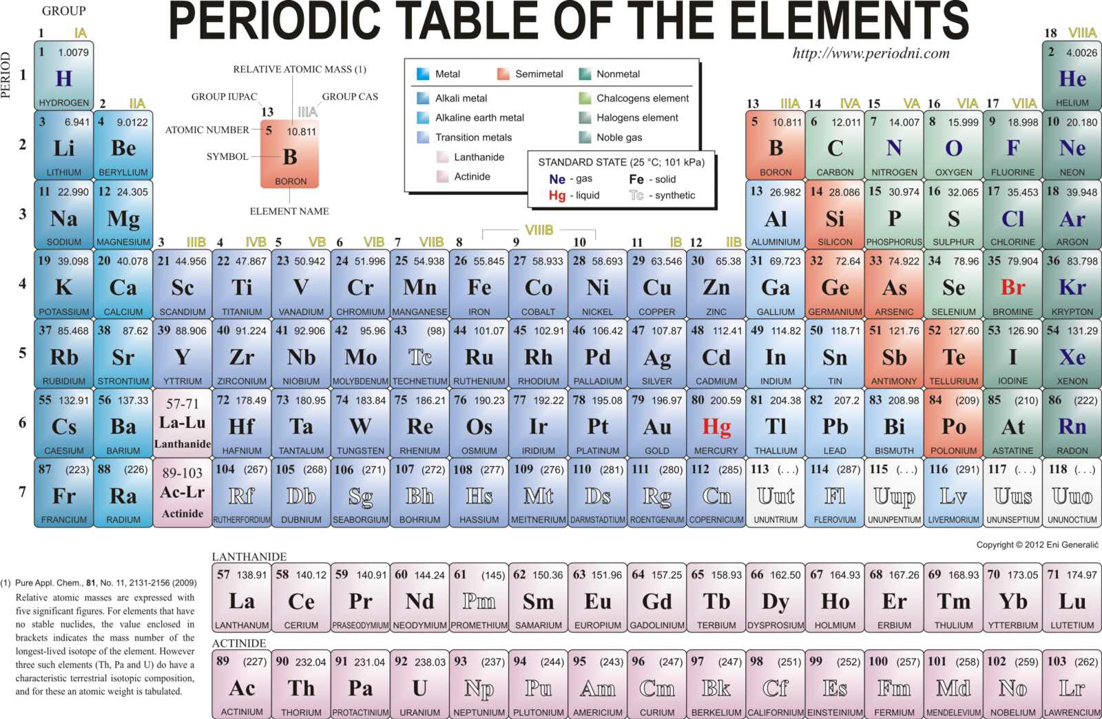 The stellar story of us starts with a bang medium image credit generalic eni download printable materials enig periodic table of the elements gamestrikefo Gallery