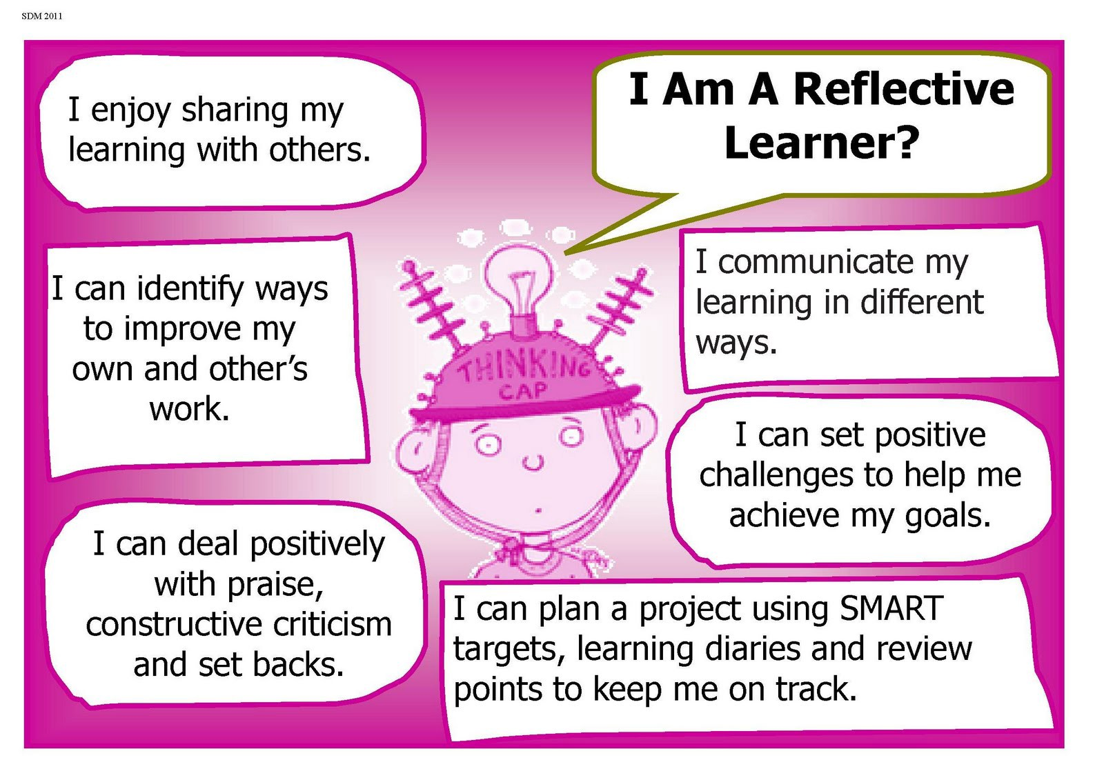 a personal reflection on content based learning That's where the video reflections can fit into their program and their development as professionals and as reflective practitioners get usable knowledge — delivered our free monthly newsletter sends you tips, tools, and ideas from research and practice leaders at the harvard graduate school of education.