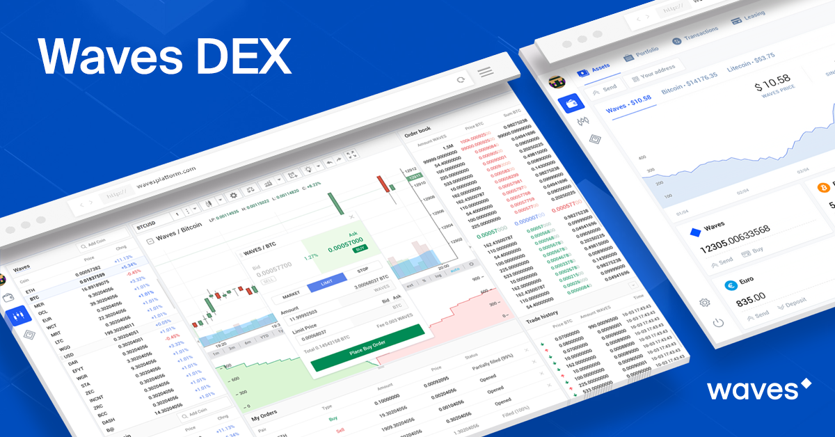 Why is the Waves DEX so awesome? - Coin News 24/7 | All