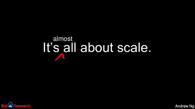 Scale.