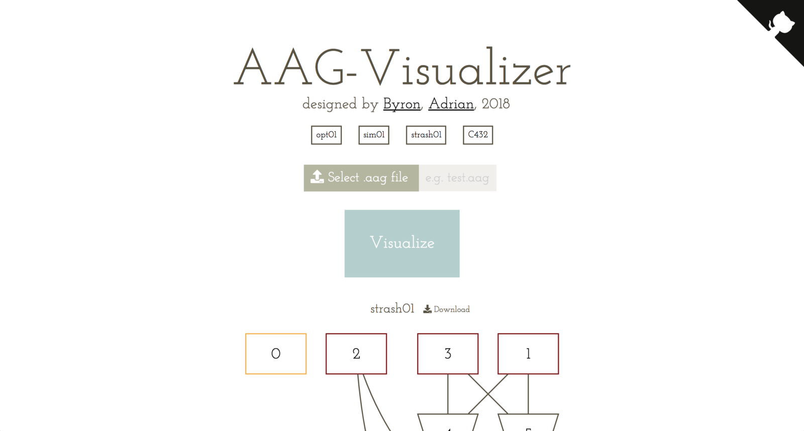 A Complete Guide To Build Your Own Visualizer Using Vizjs And Circuit Basics With Students Have Them Closed Animatecss Easily