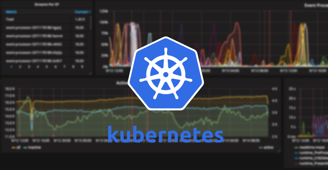Kubernetes in production — Pod Disruption Budget