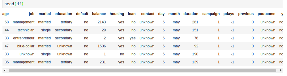 Using Caret in R to Classify Term Deposit Subscriptions for a Bank